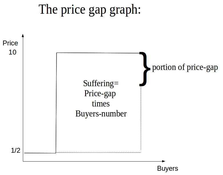 price%20gap%20graph.jpg